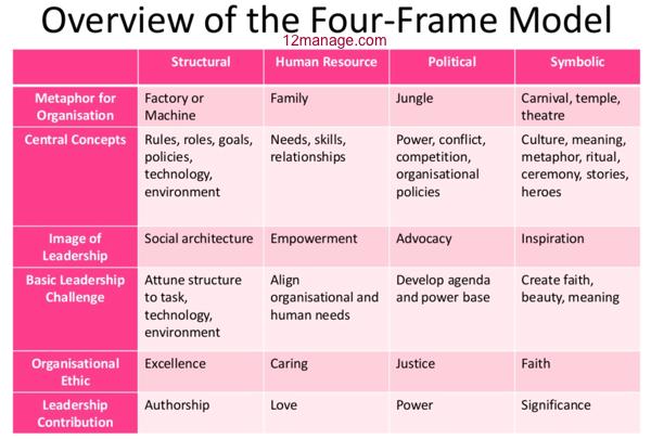 picture_bolman_deal_four_frames